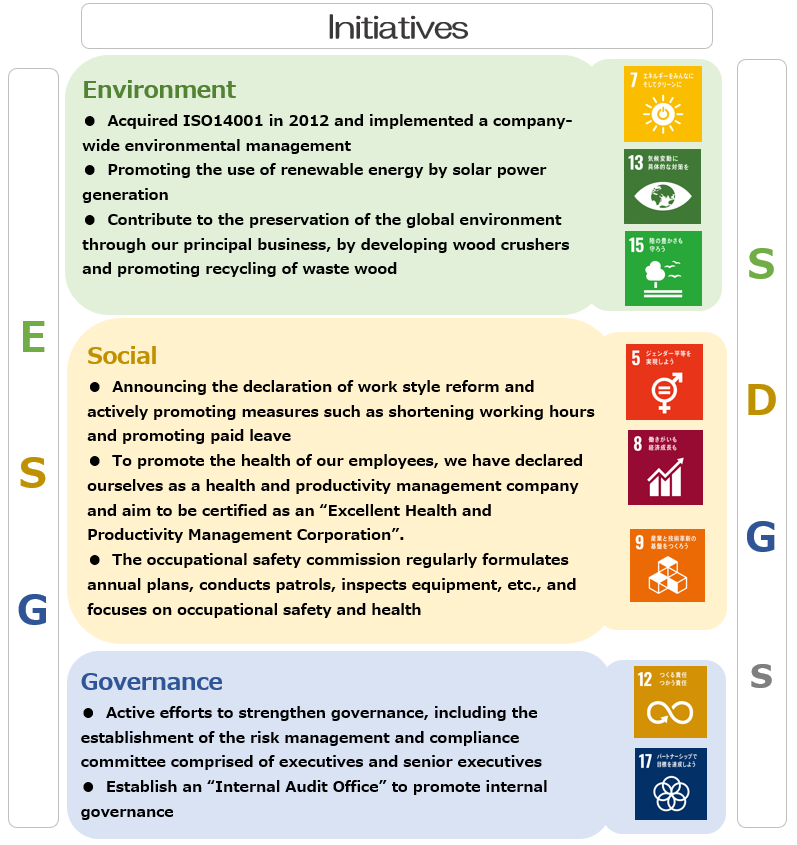 Morooka_ESG Initiatives2
